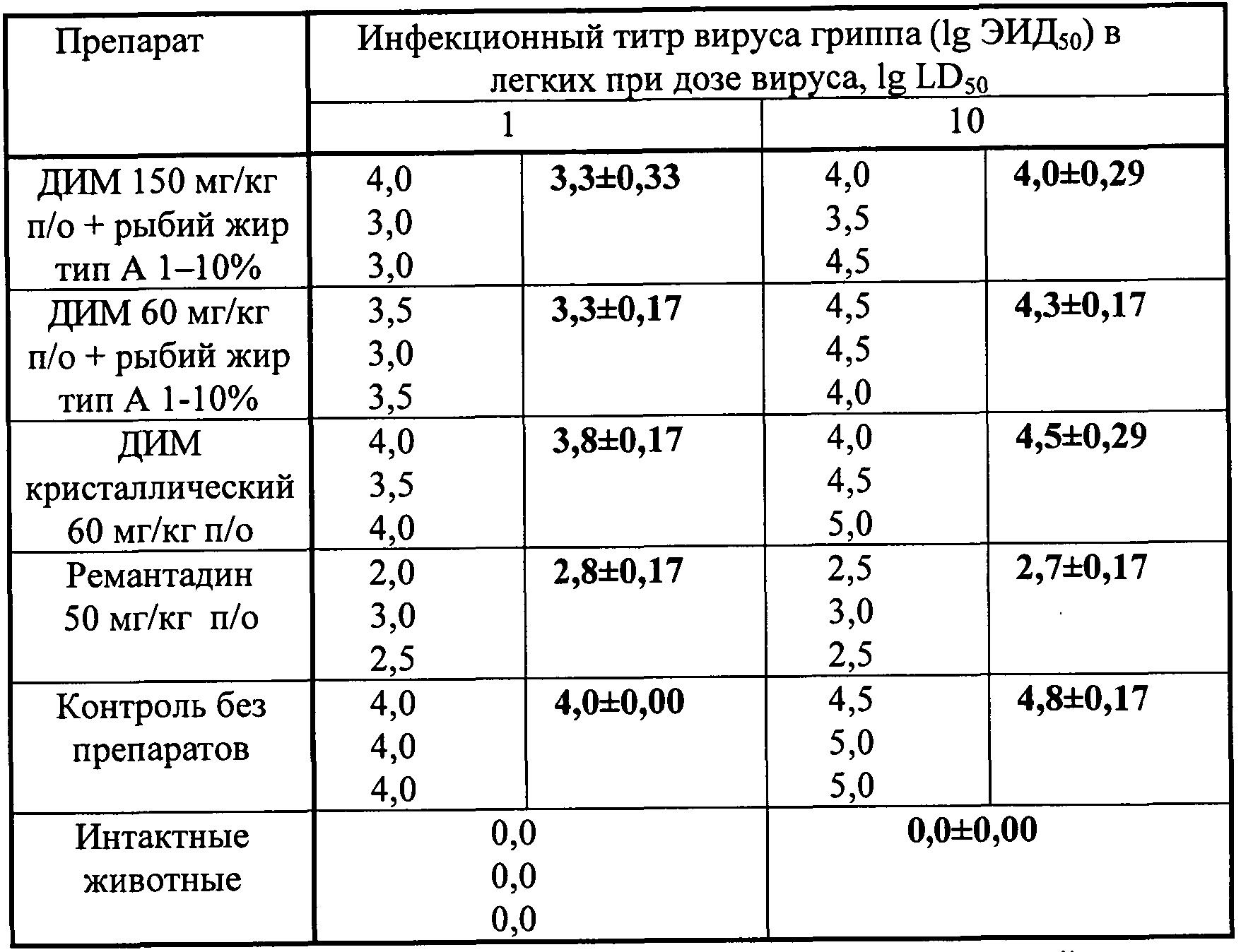 How to take tsikloferon