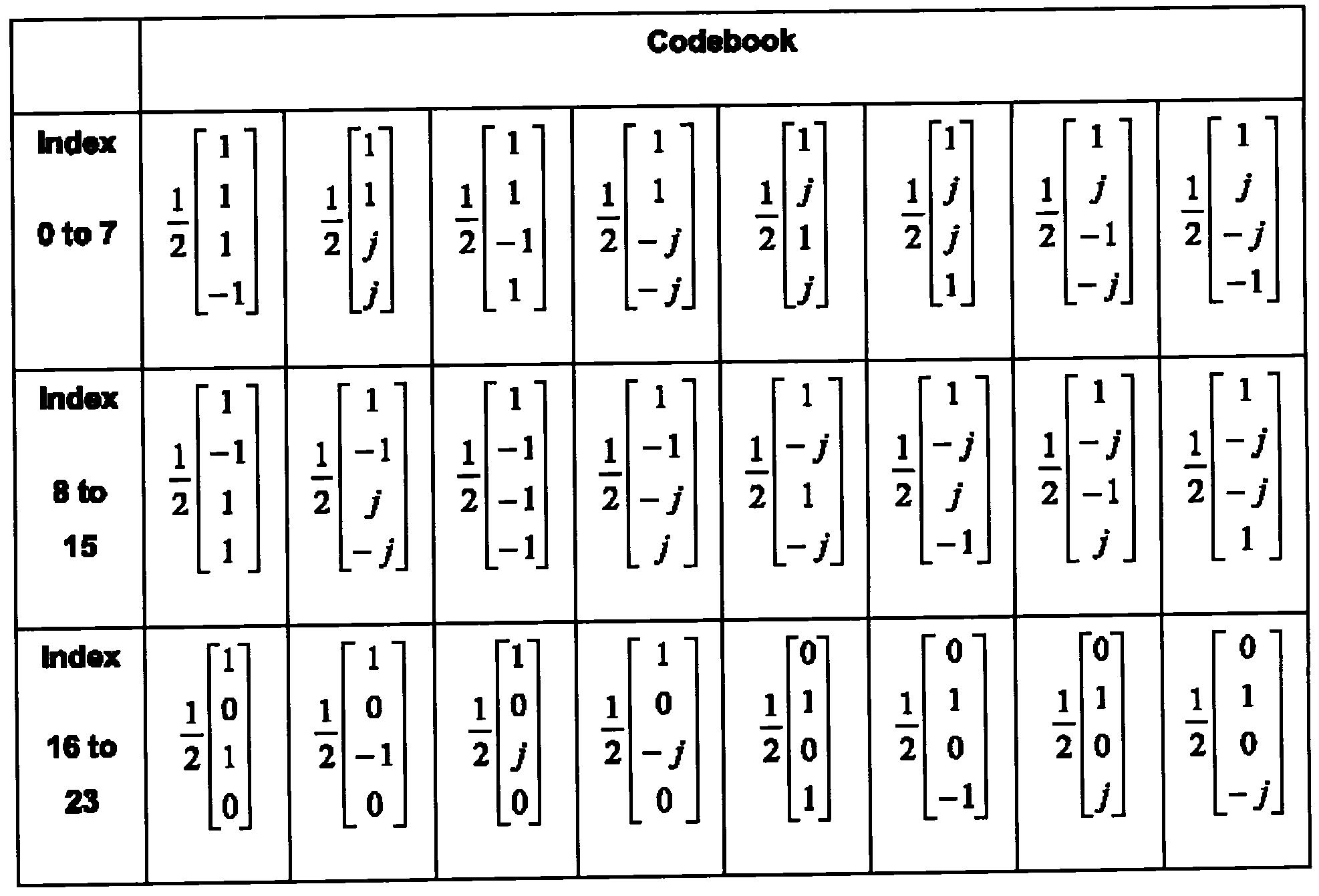 Figure 112011500920901-pat00019