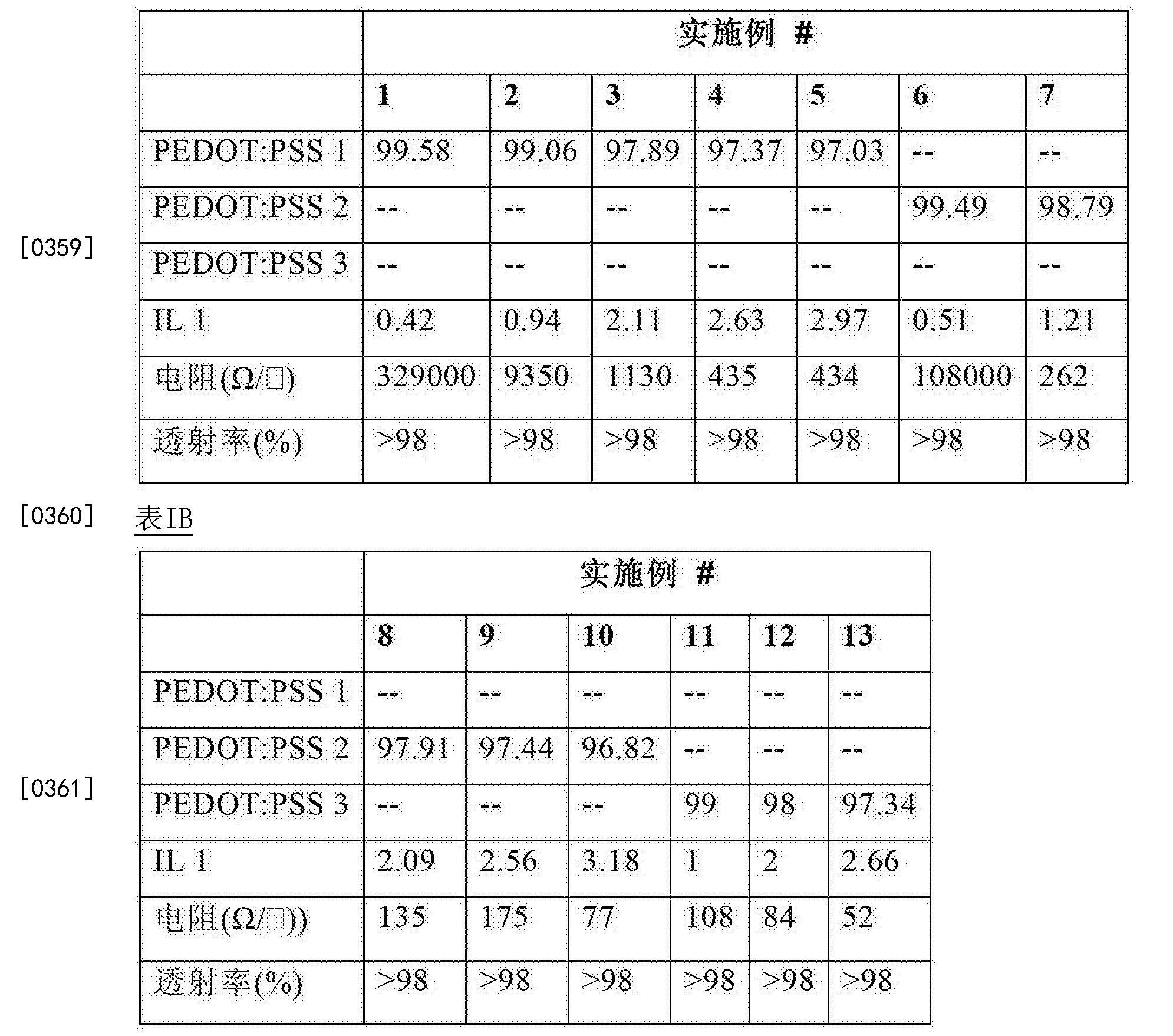 Figure CN103493145BD00321