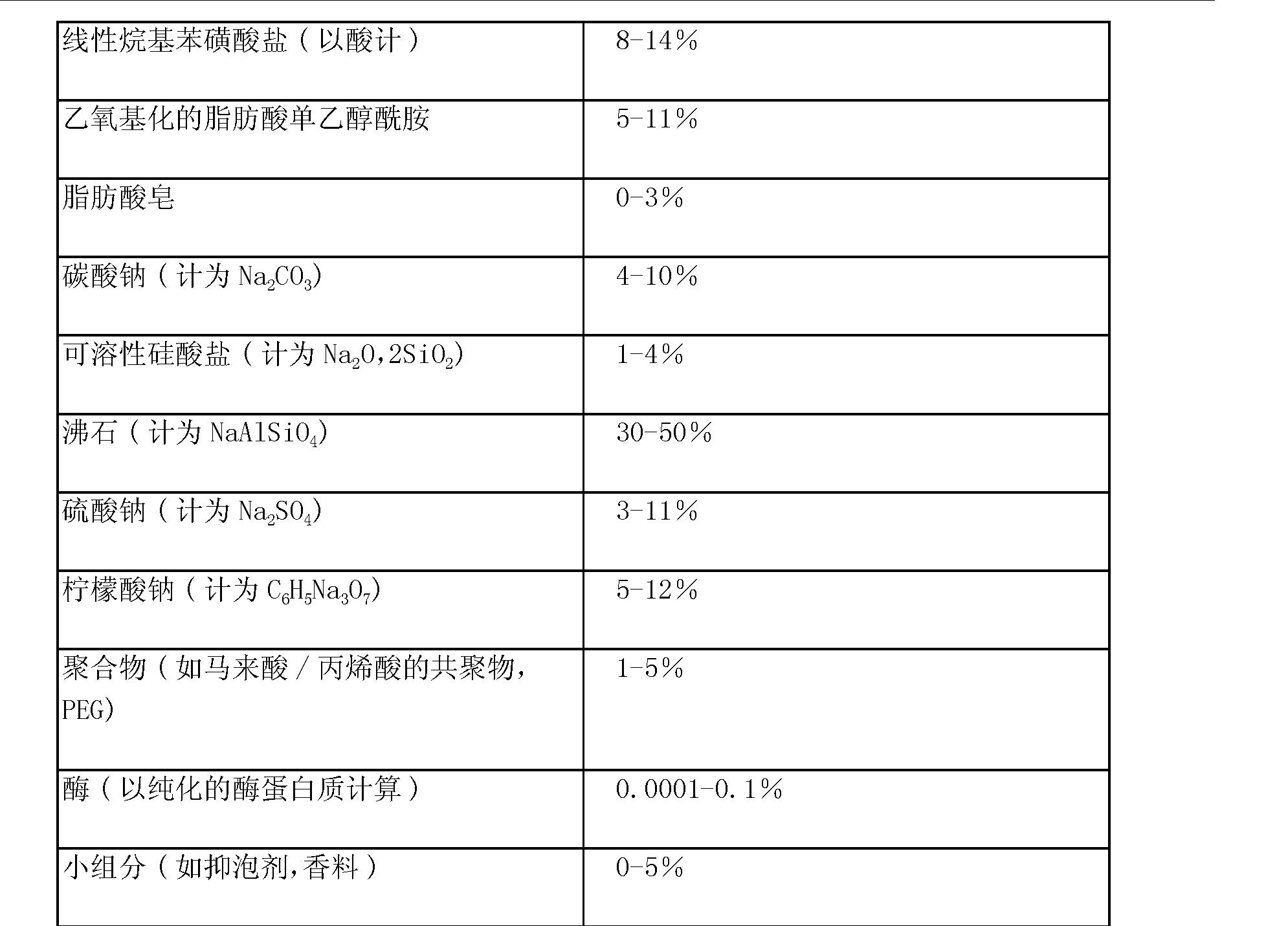 Figure CN102146362AD00401