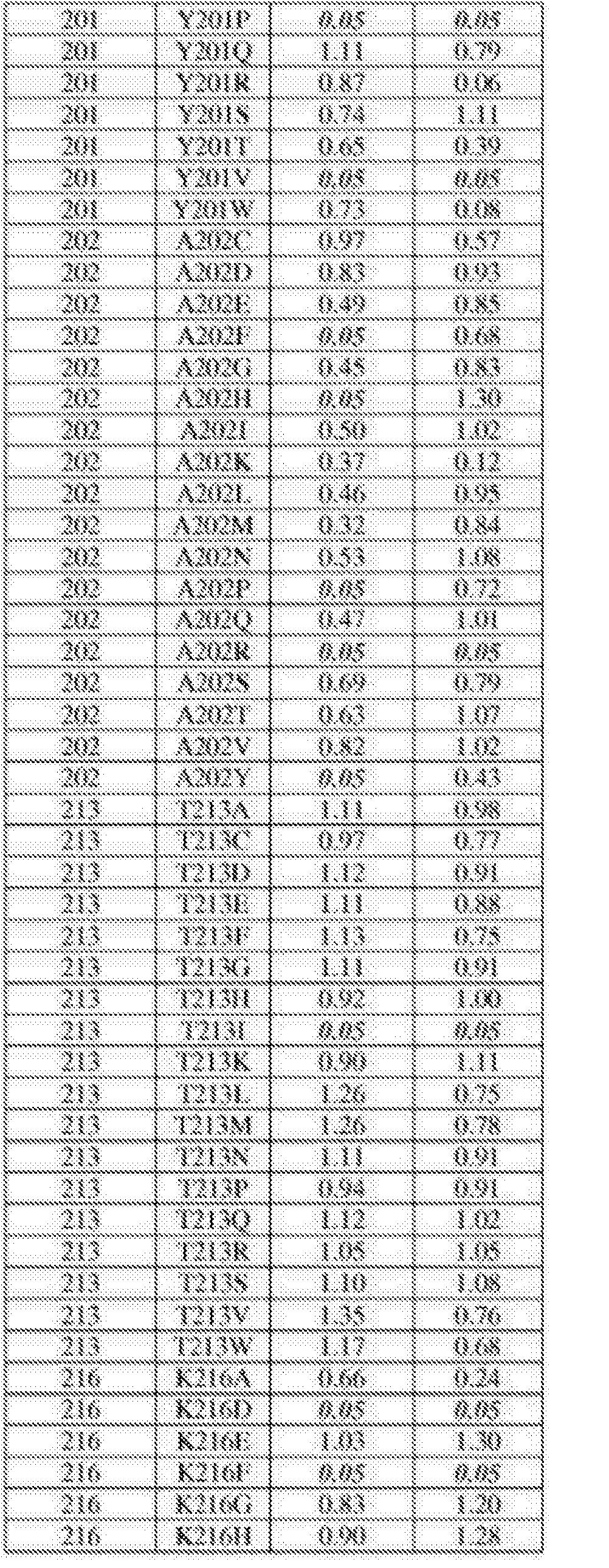 Figure CN105483099AD01531