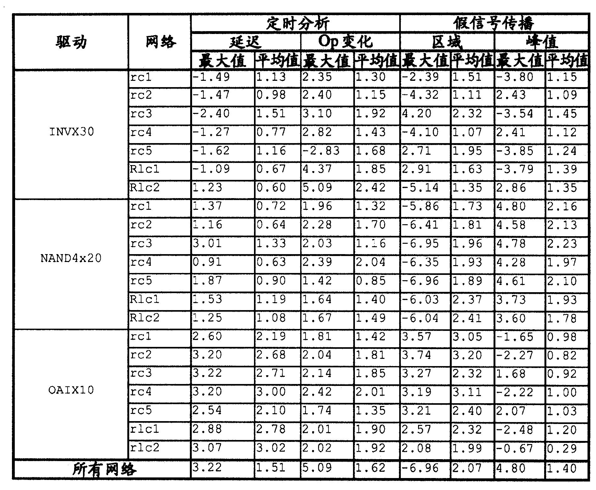 Figure CN101341488BD00141