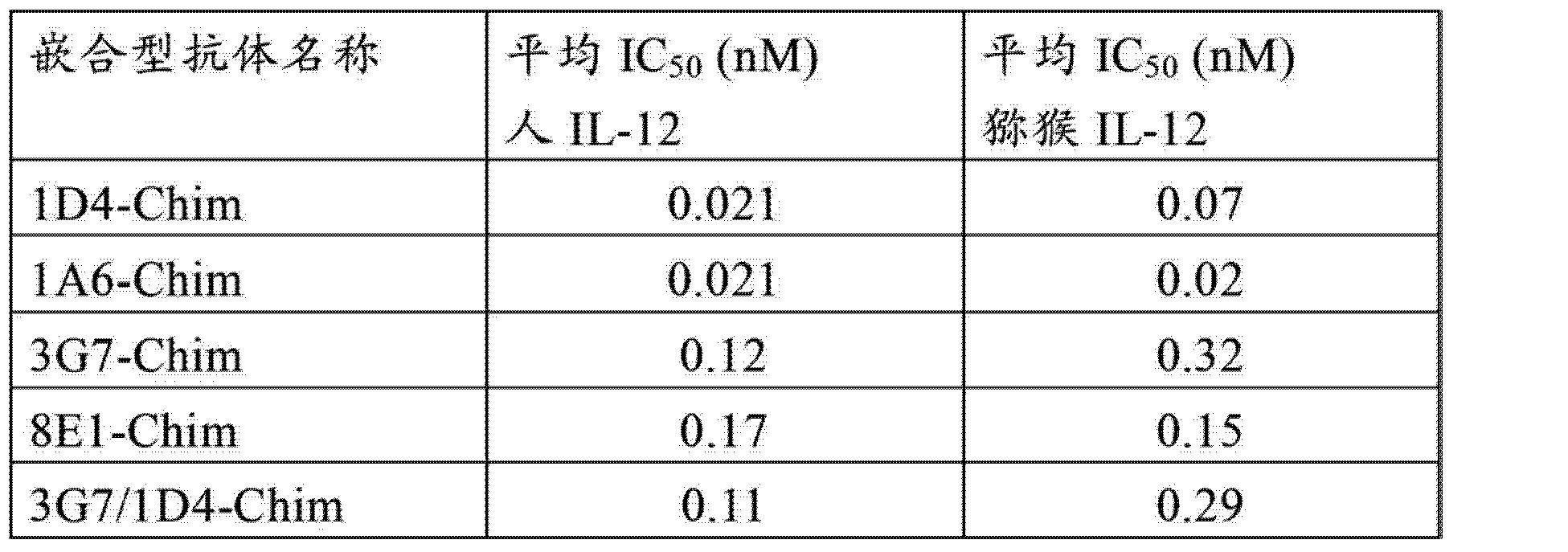 Figure CN103145838AD00751