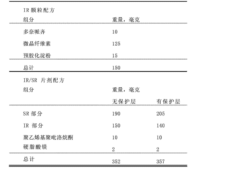 Figure CN102573911BC00031