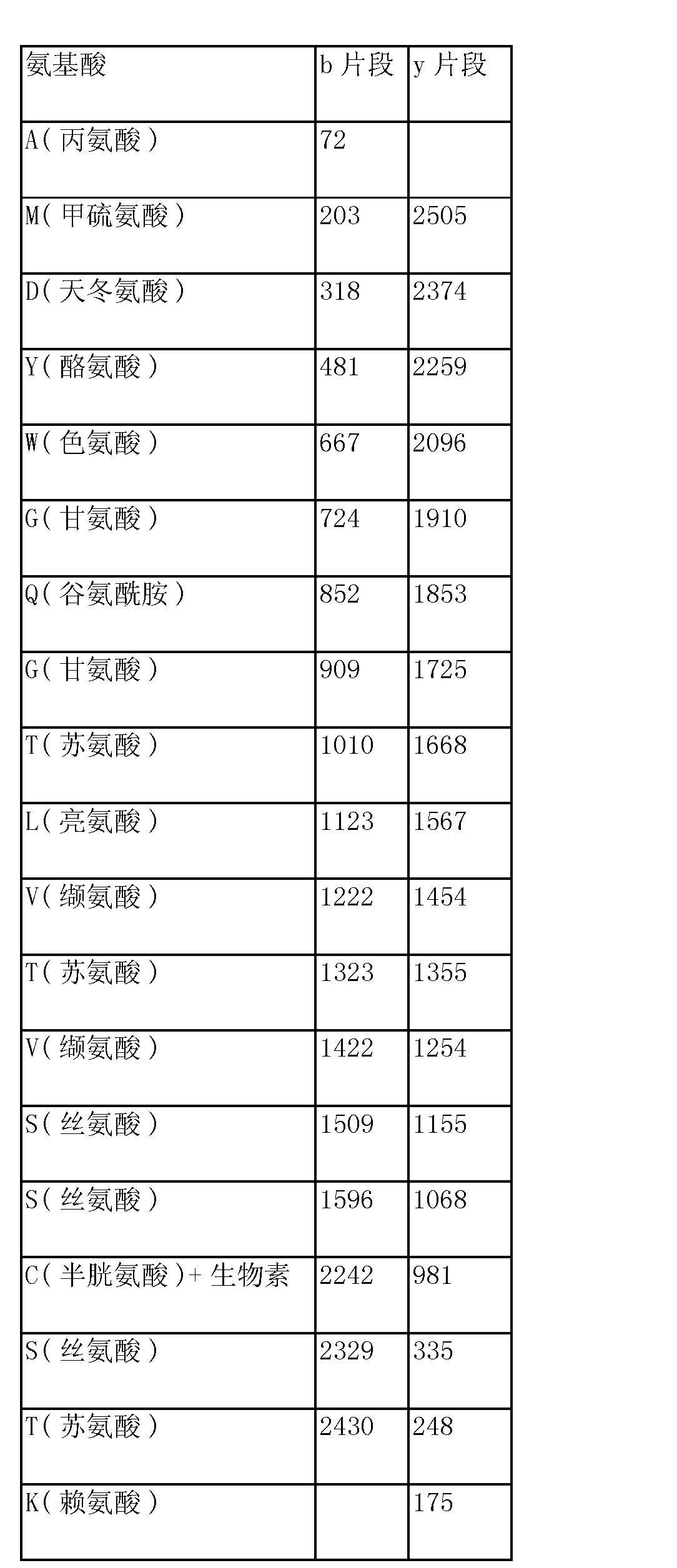 Figure CN103068406AD00681