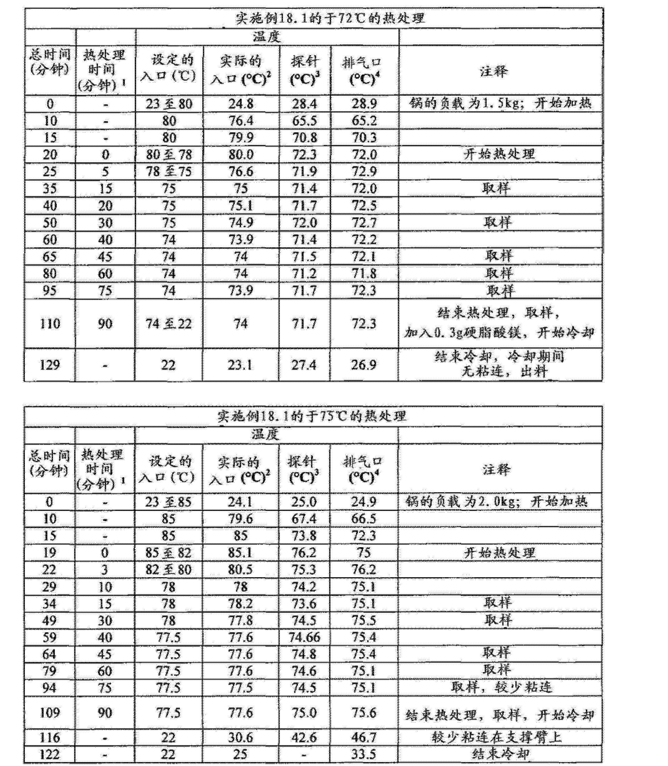 Figure CN102688241AD01181