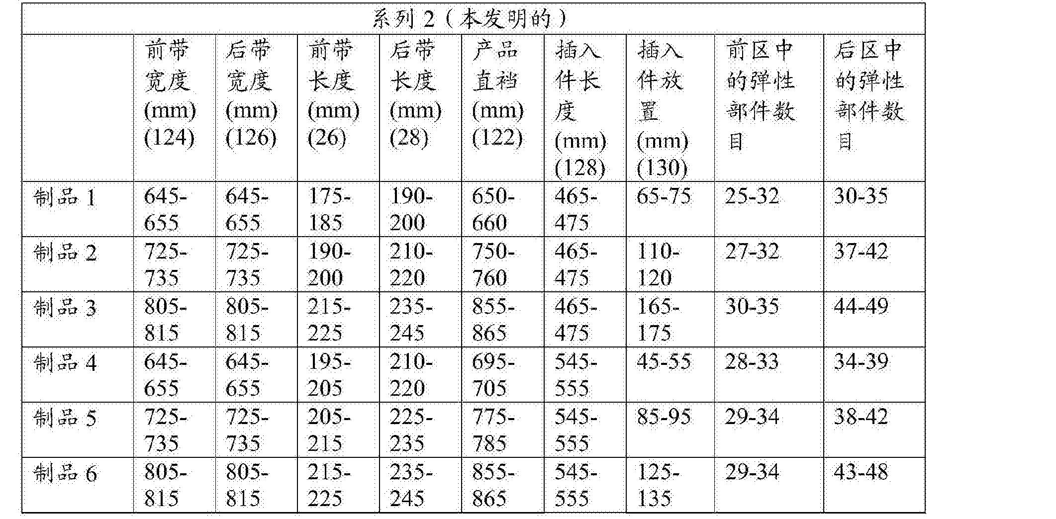 Figure CN107405233AD00232