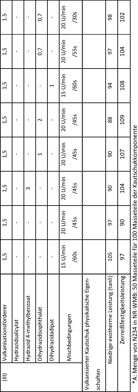 Figure DE112014005088T5_0004