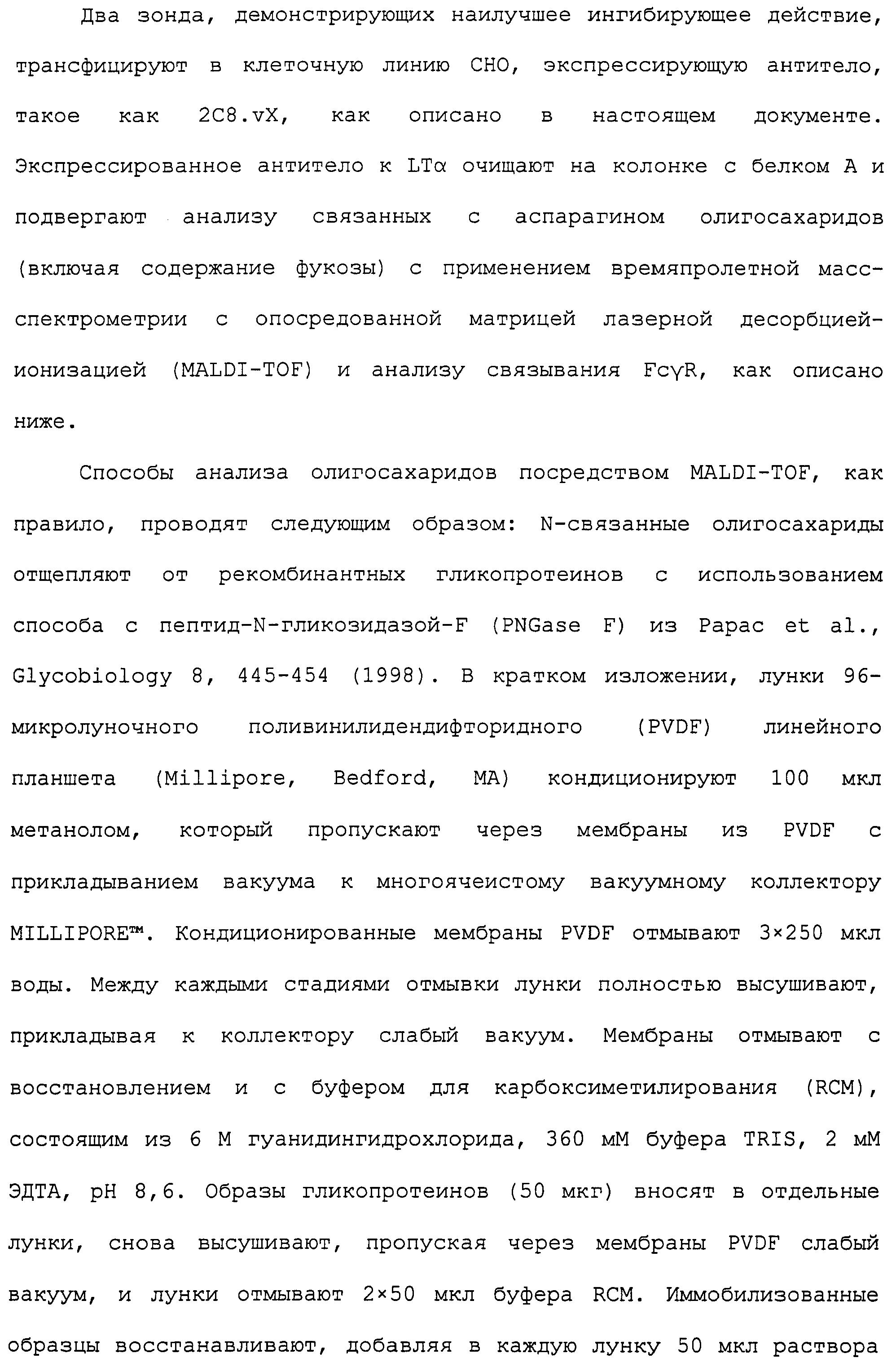 Figure 00000284