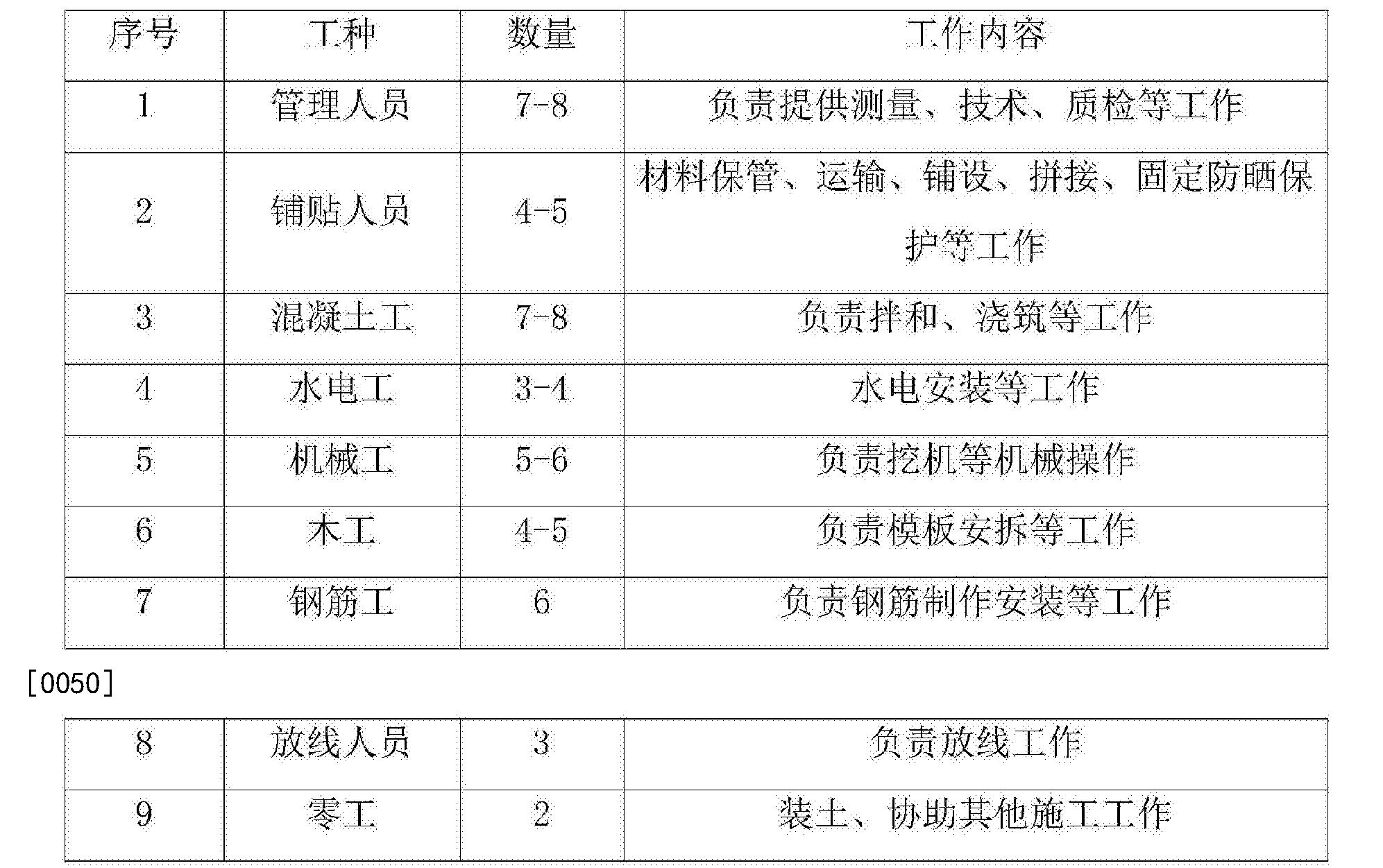 Figure CN104762937BD00081