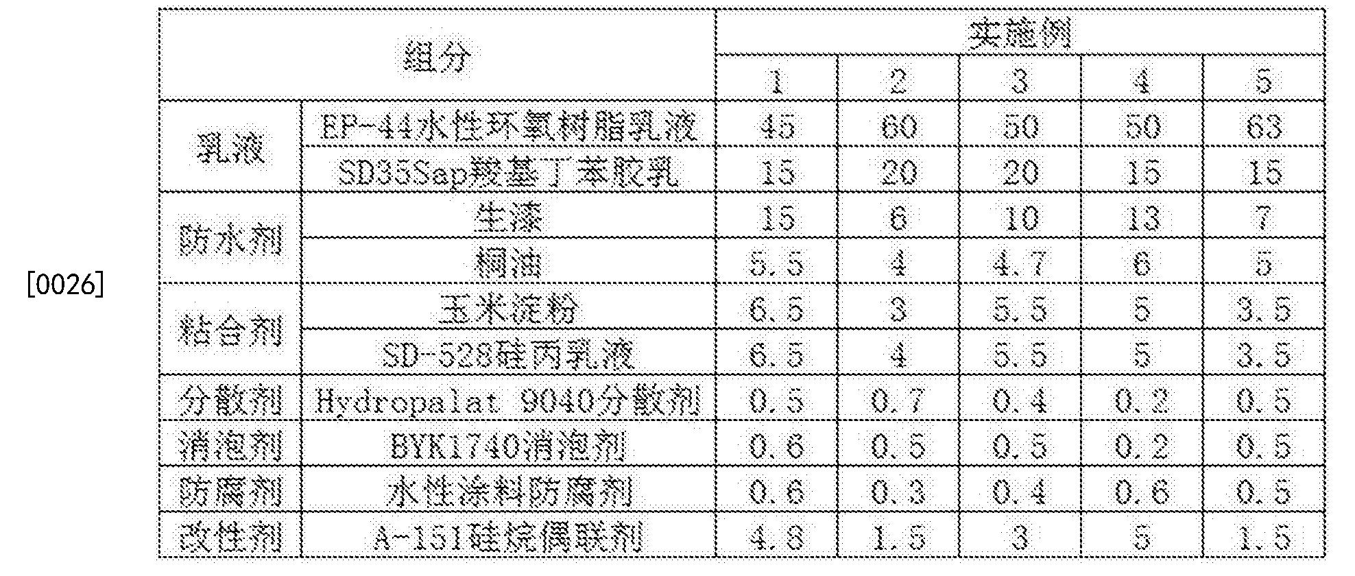 Figure CN106497473AD00051