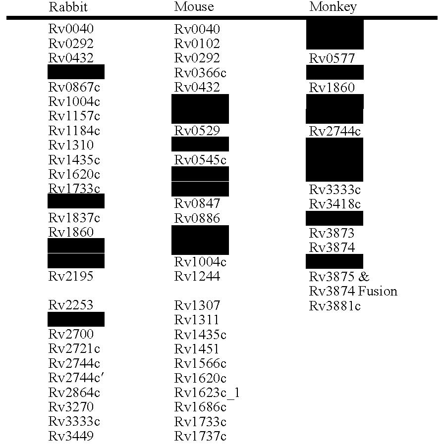 Figure US20080260763A1-20081023-C00001