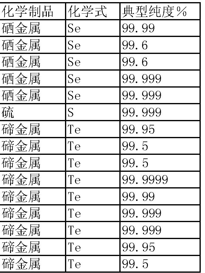 Figure CN101443892BD00171