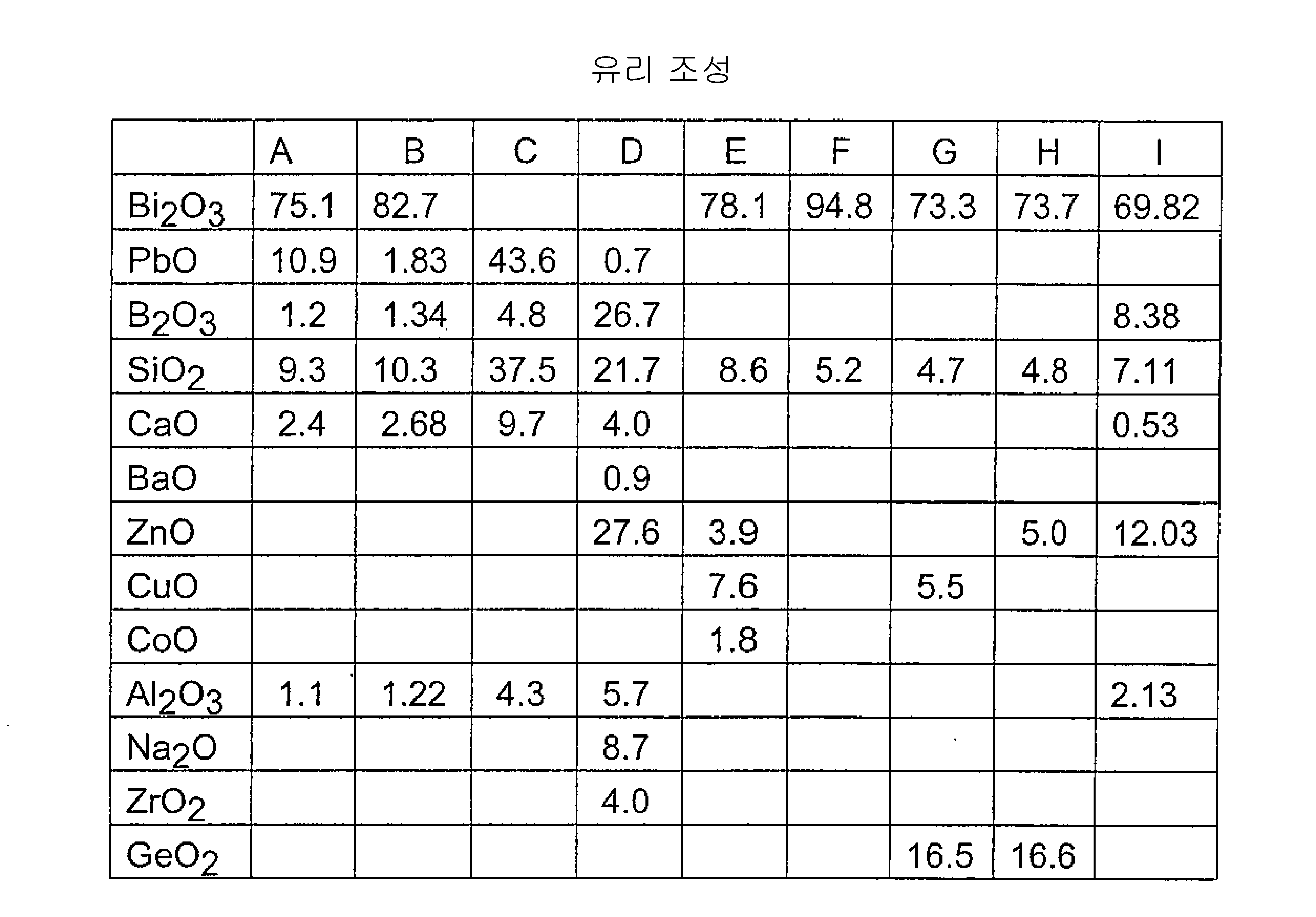Figure 112005034853697-pat00001