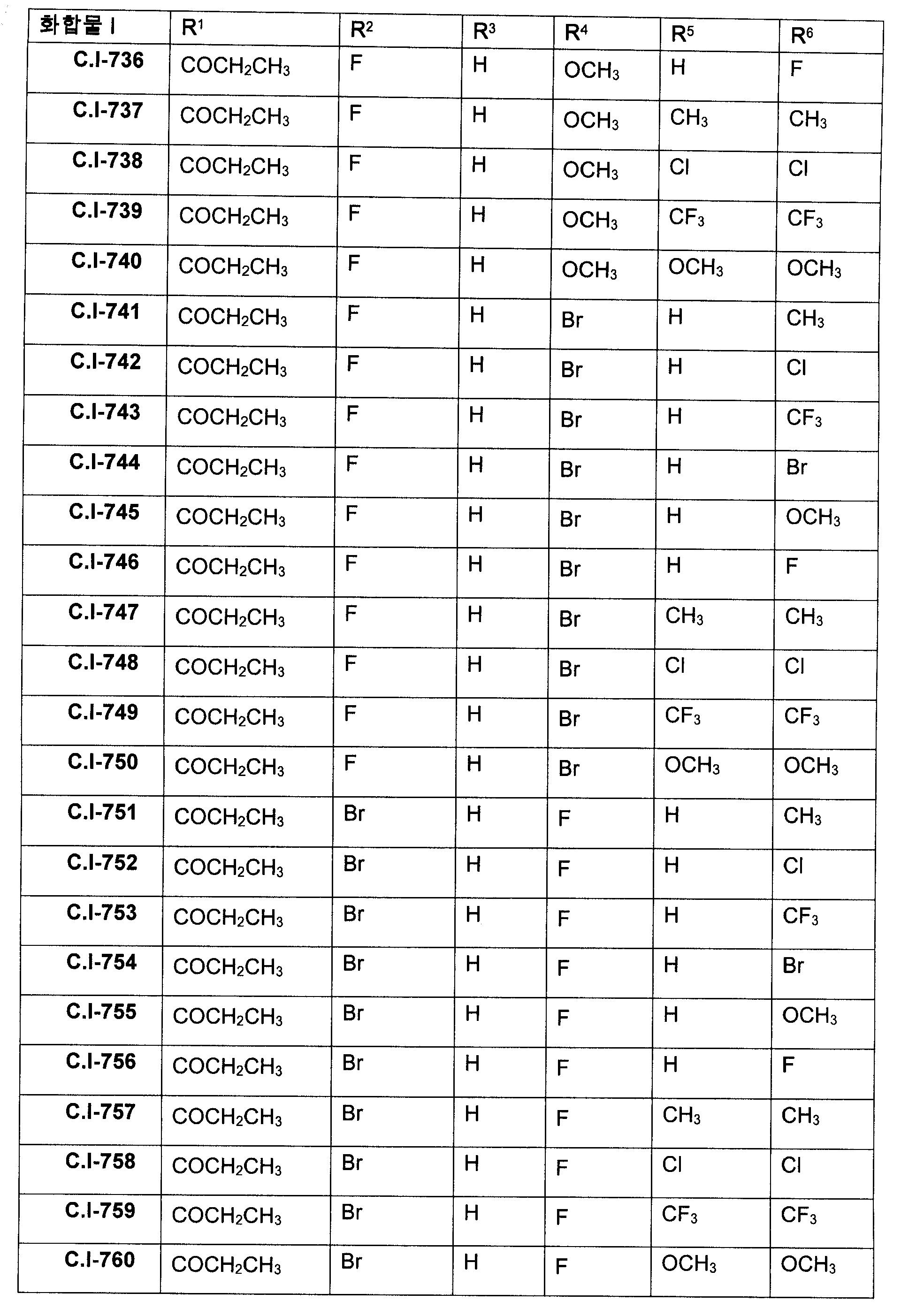 Figure 112009060332816-PCT00037