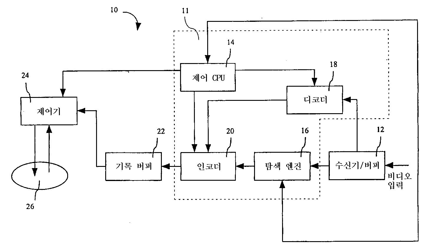 Figure R1020047000506