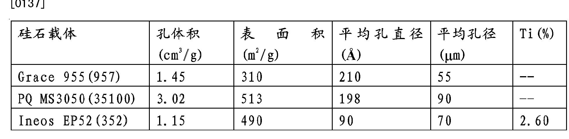 Figure CN102070737BD00151