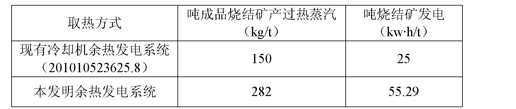 Figure CN102353276AD00071