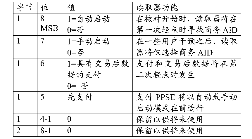 Figure CN104584043AD00251