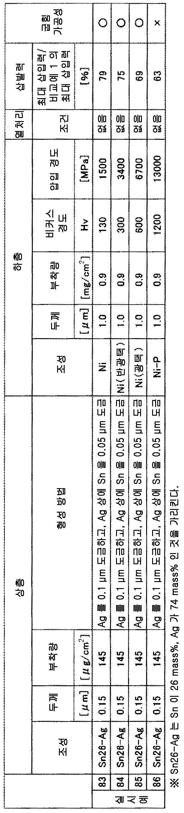 Figure 112014100247711-pct00018