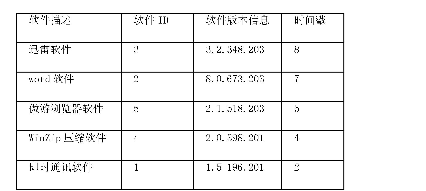 Figure CN102238017AD00131