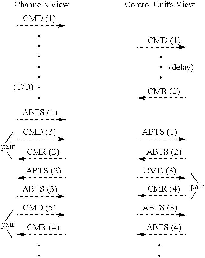 Figure US06185631-20010206-C00023