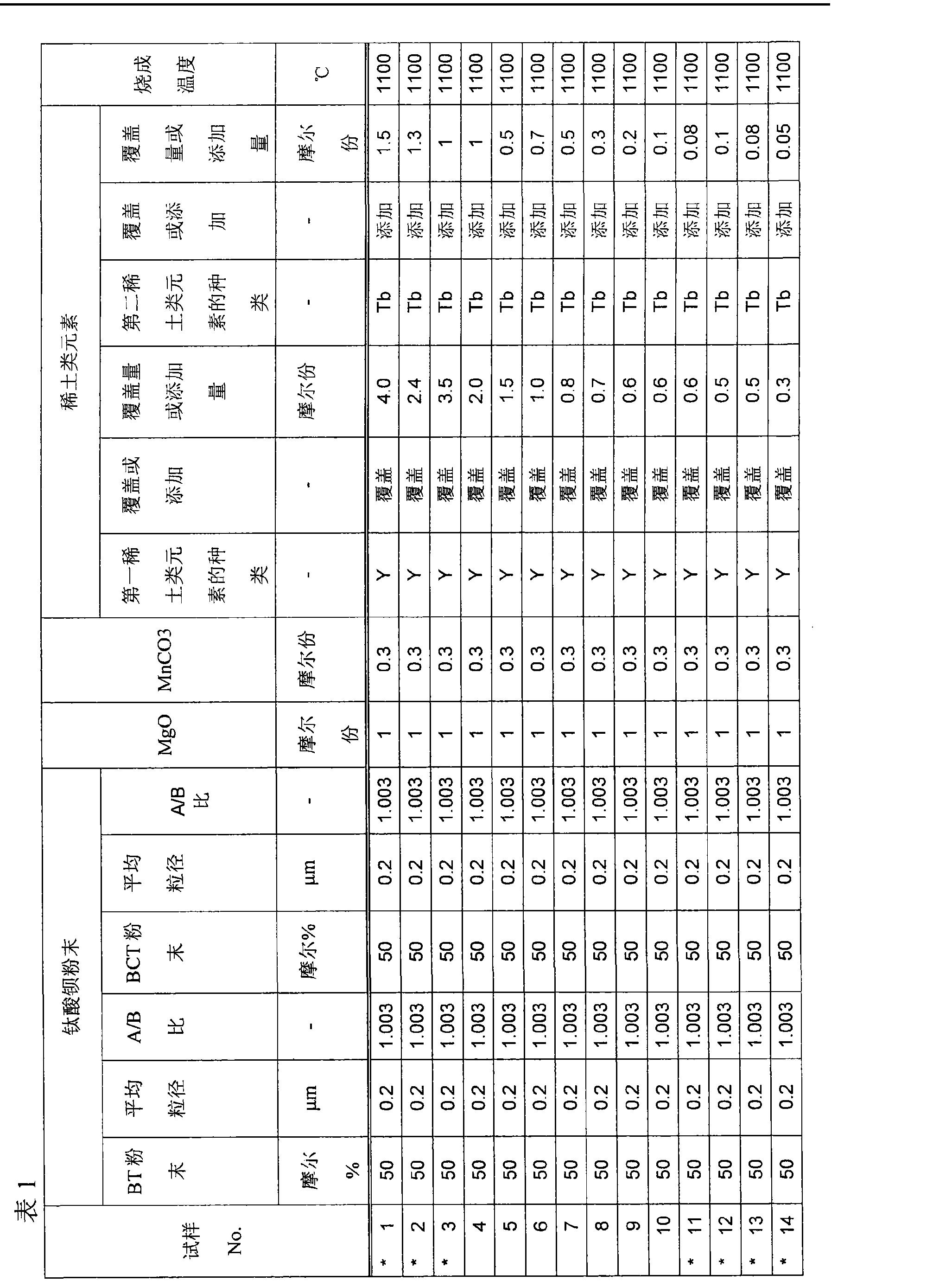 Figure CN101517672BD00171