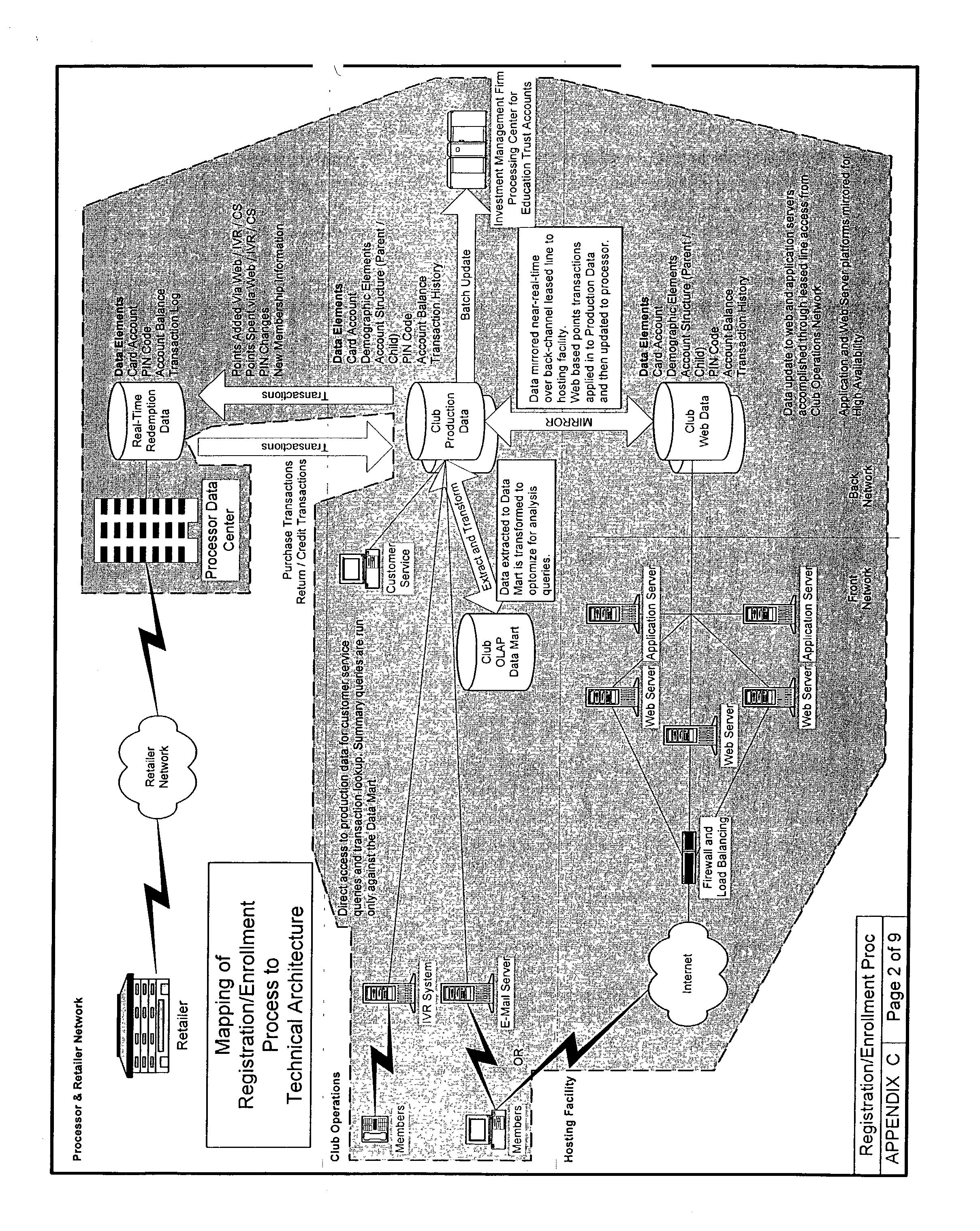 Figure US20030023491A1-20030130-P00019