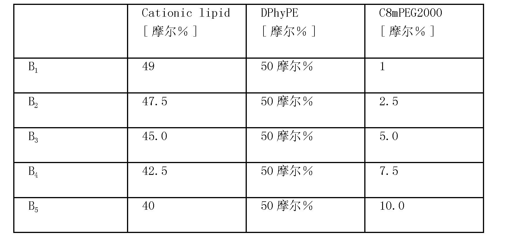 Figure CN101287497BD00252
