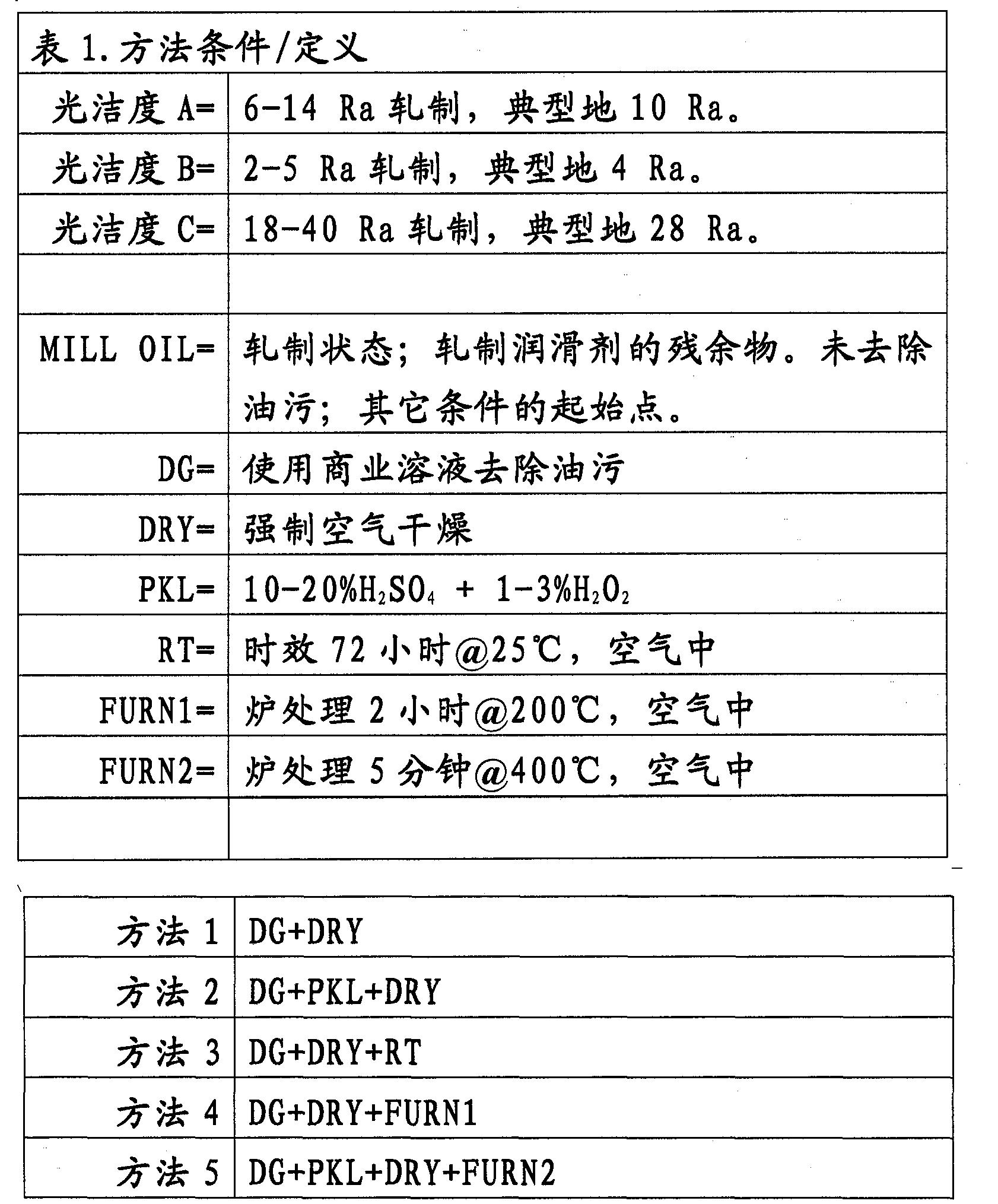 Figure CN101479207BD00101