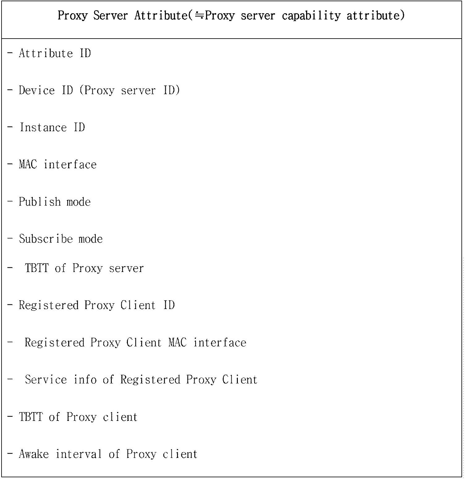 Figure PCTKR2016005689-appb-I000017