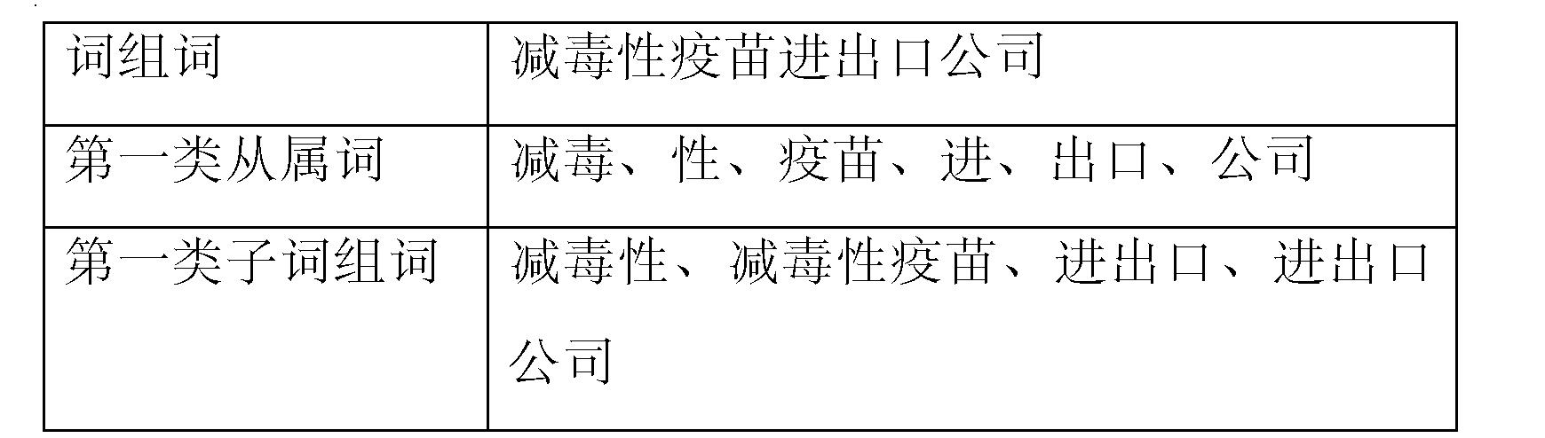 Figure CN103324626AD00112