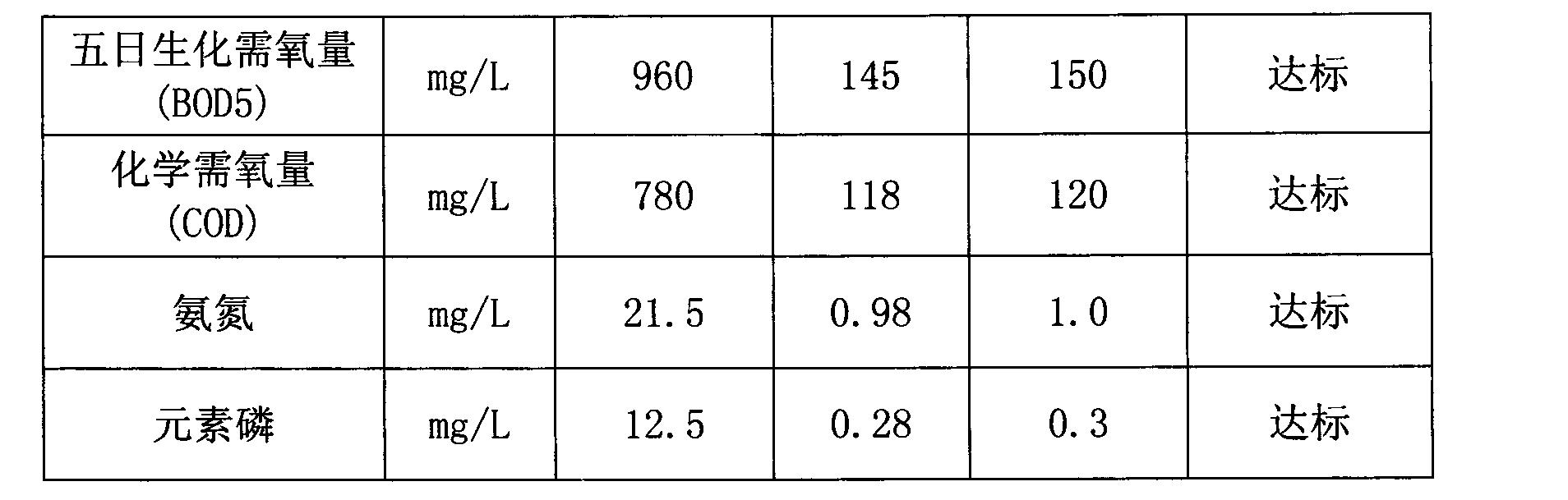 Figure CN103819004AD00071