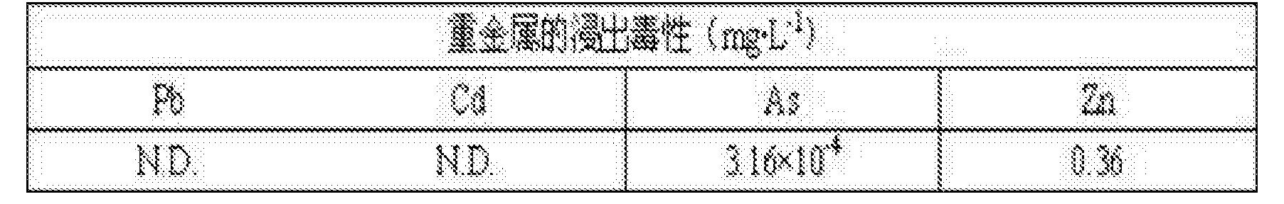 Figure CN104355558BD00094