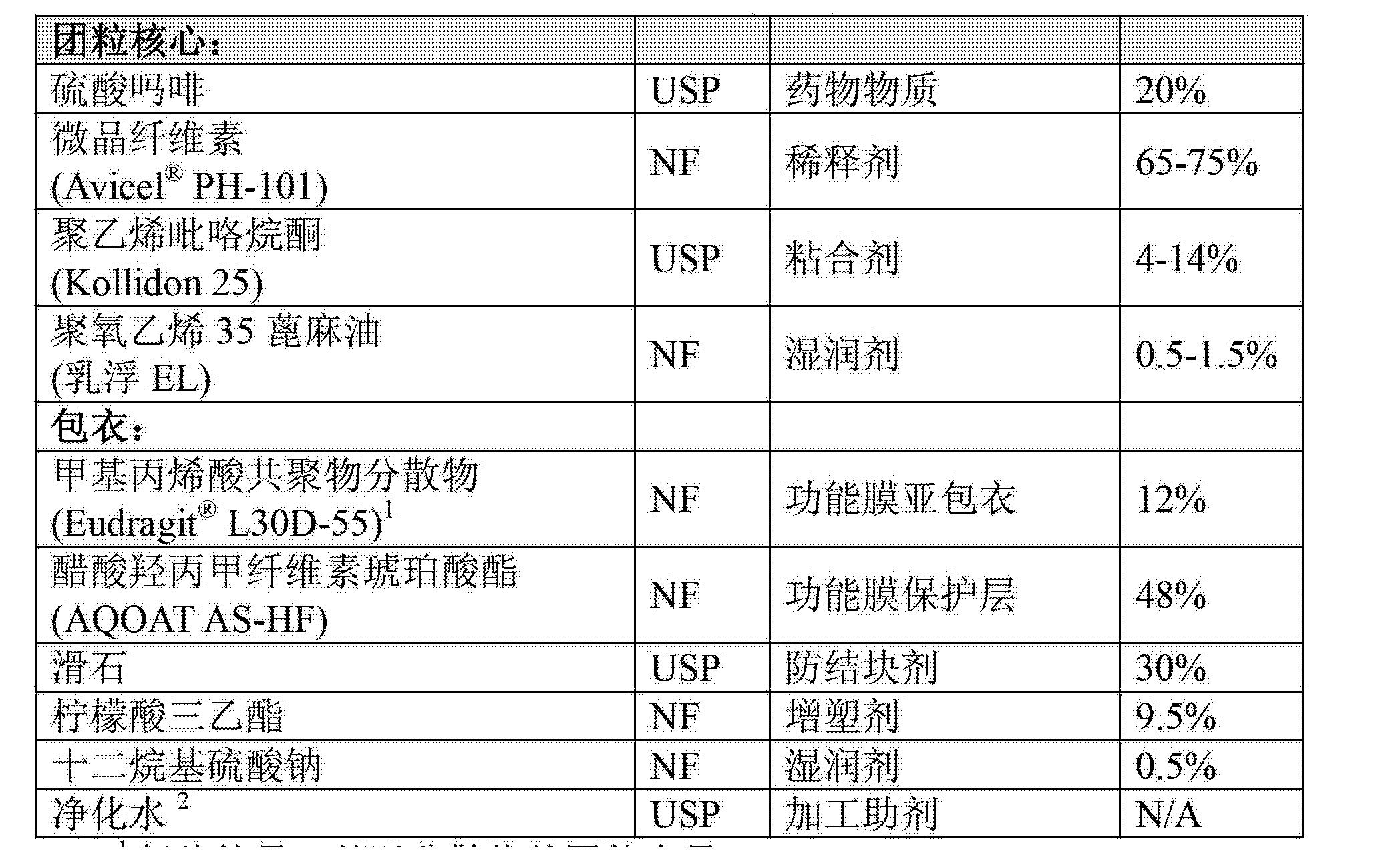 Figure CN103476403AD00281
