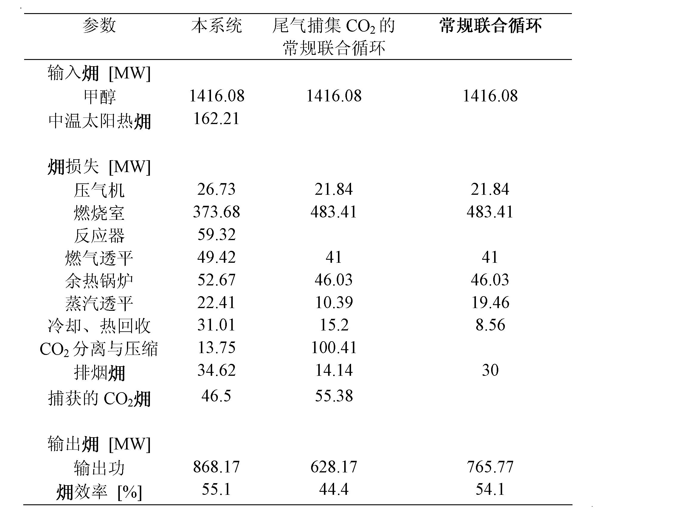 Figure CN102797650AD00121