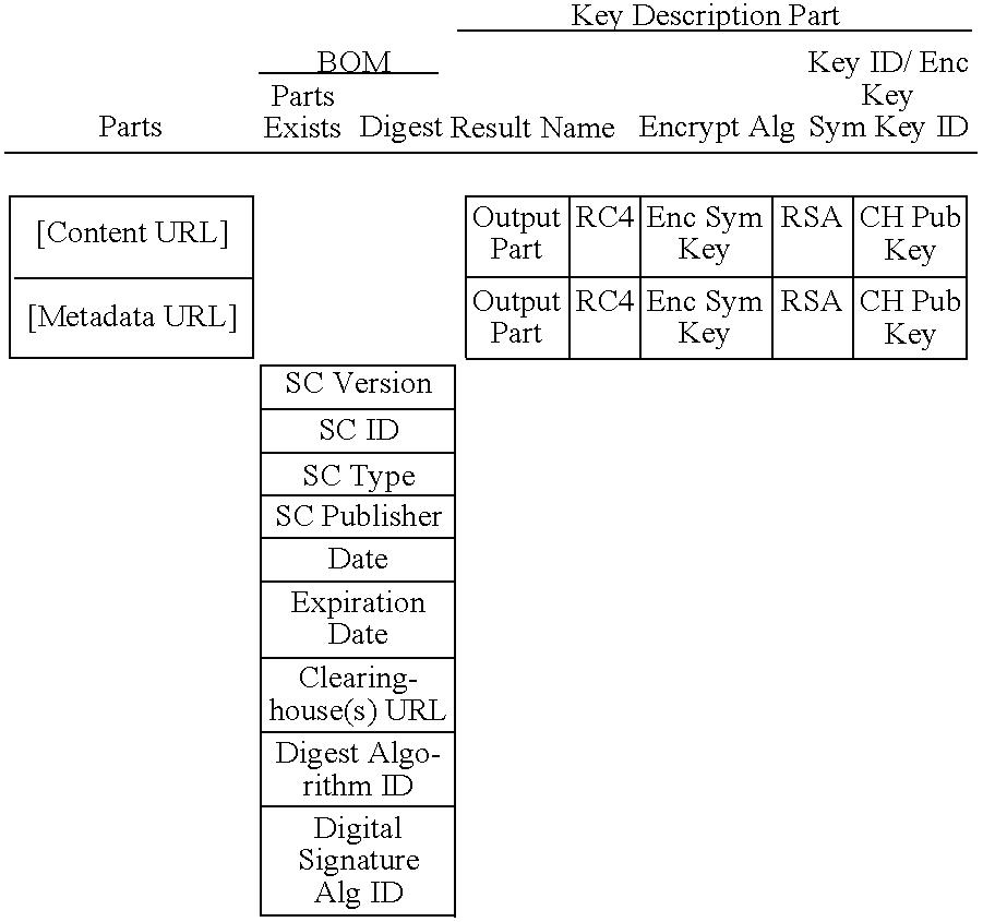 Figure US07487128-20090203-C00001