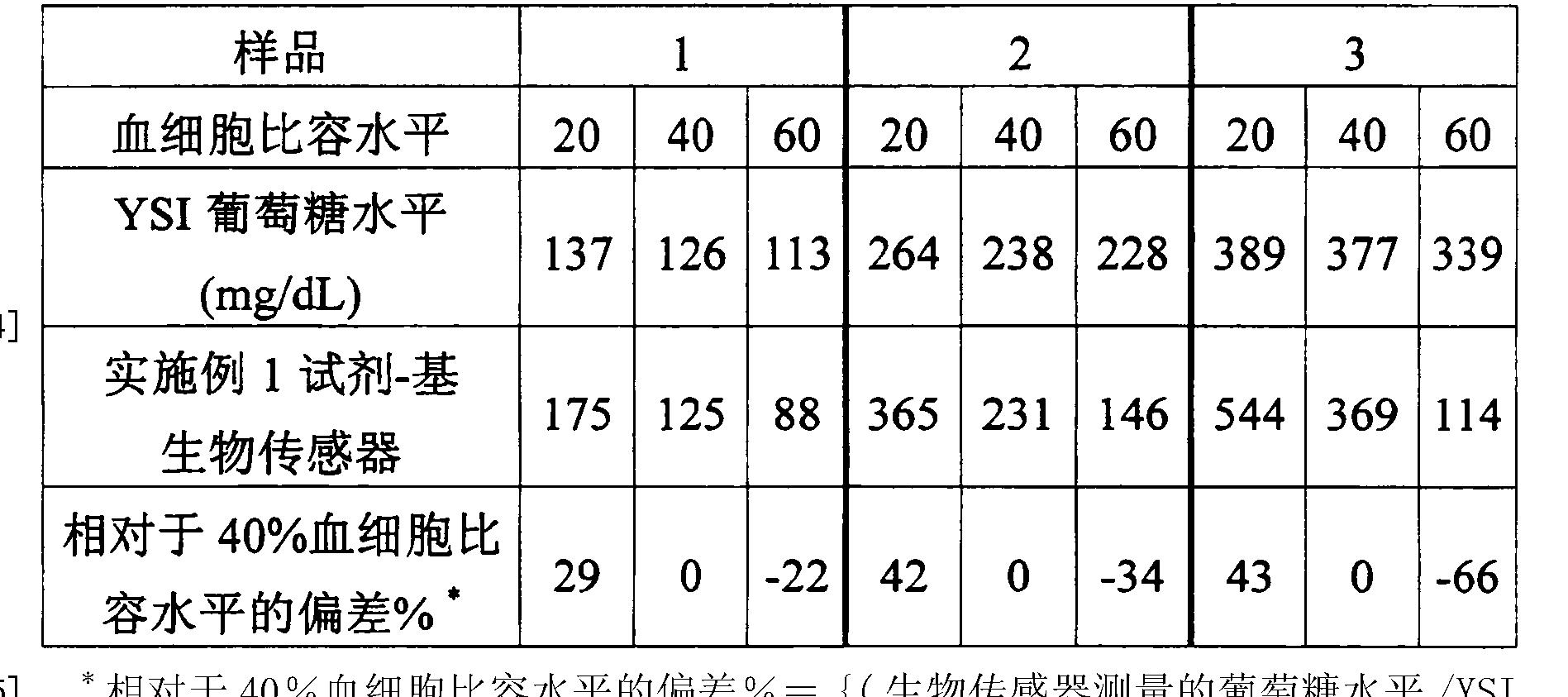 Figure CN1815236BD00191