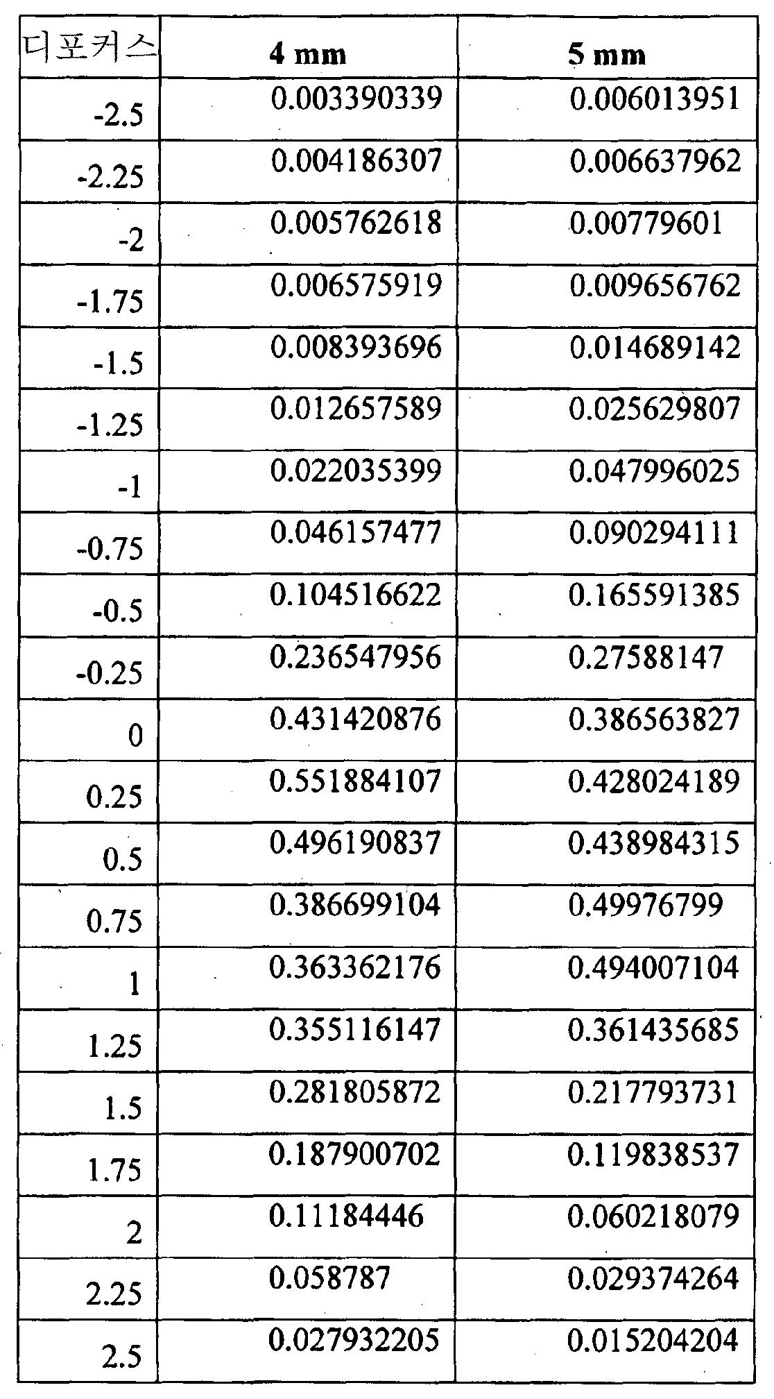 Figure 112014105016158-pct00024