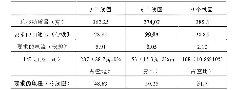 Figure CN105027227AD00161