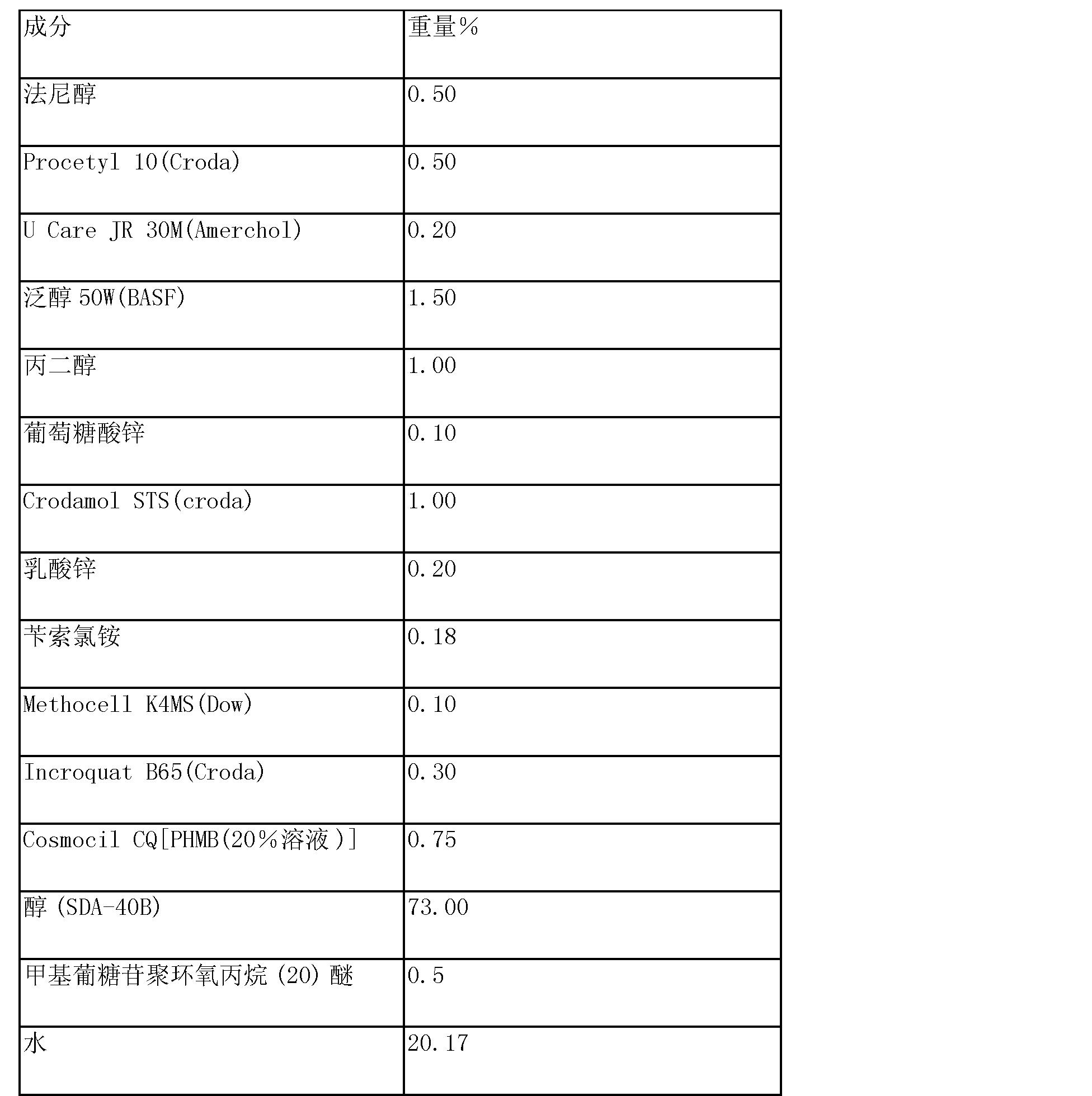 Figure CN101163455BD00252