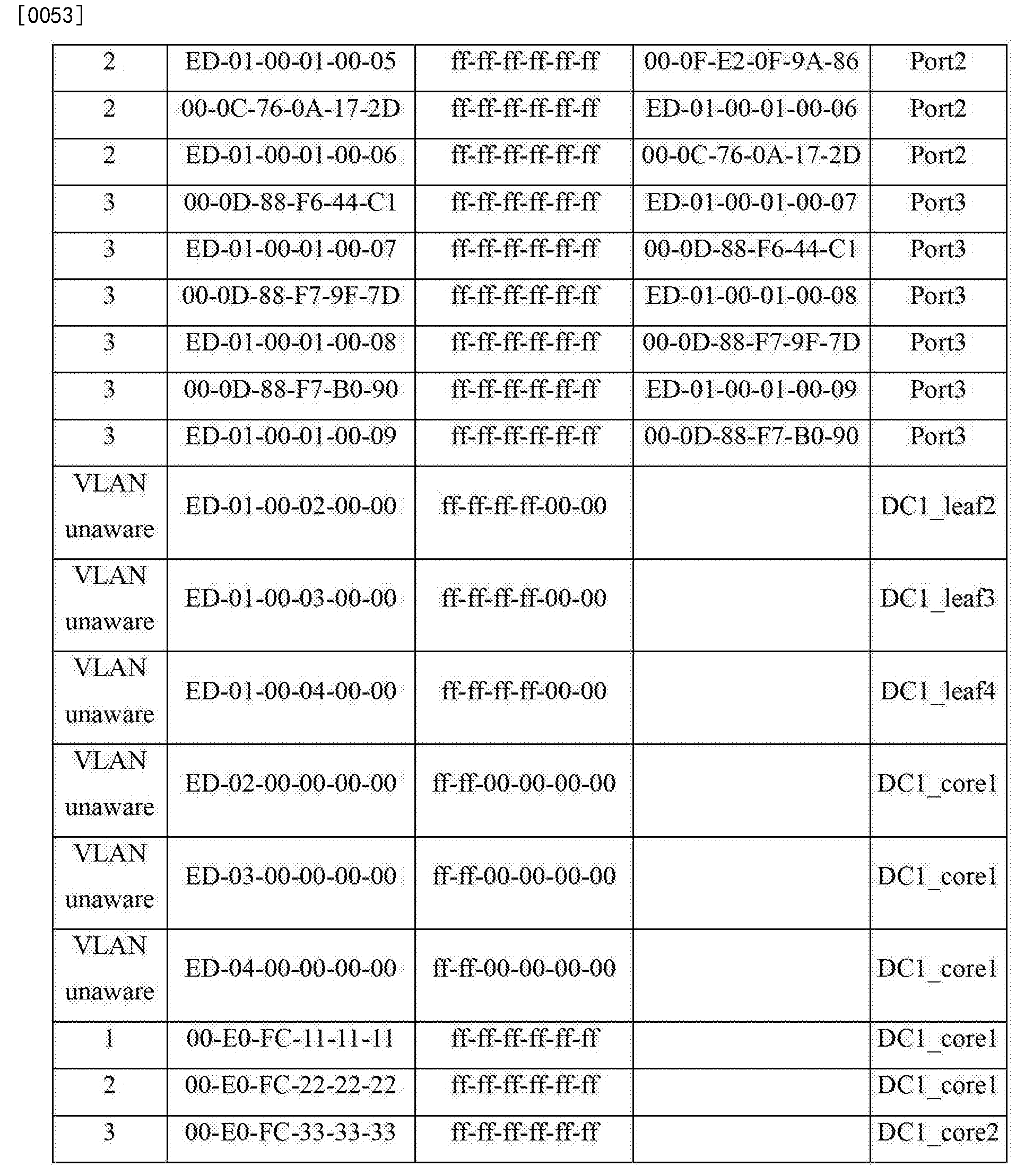 Figure CN103259727BD00131