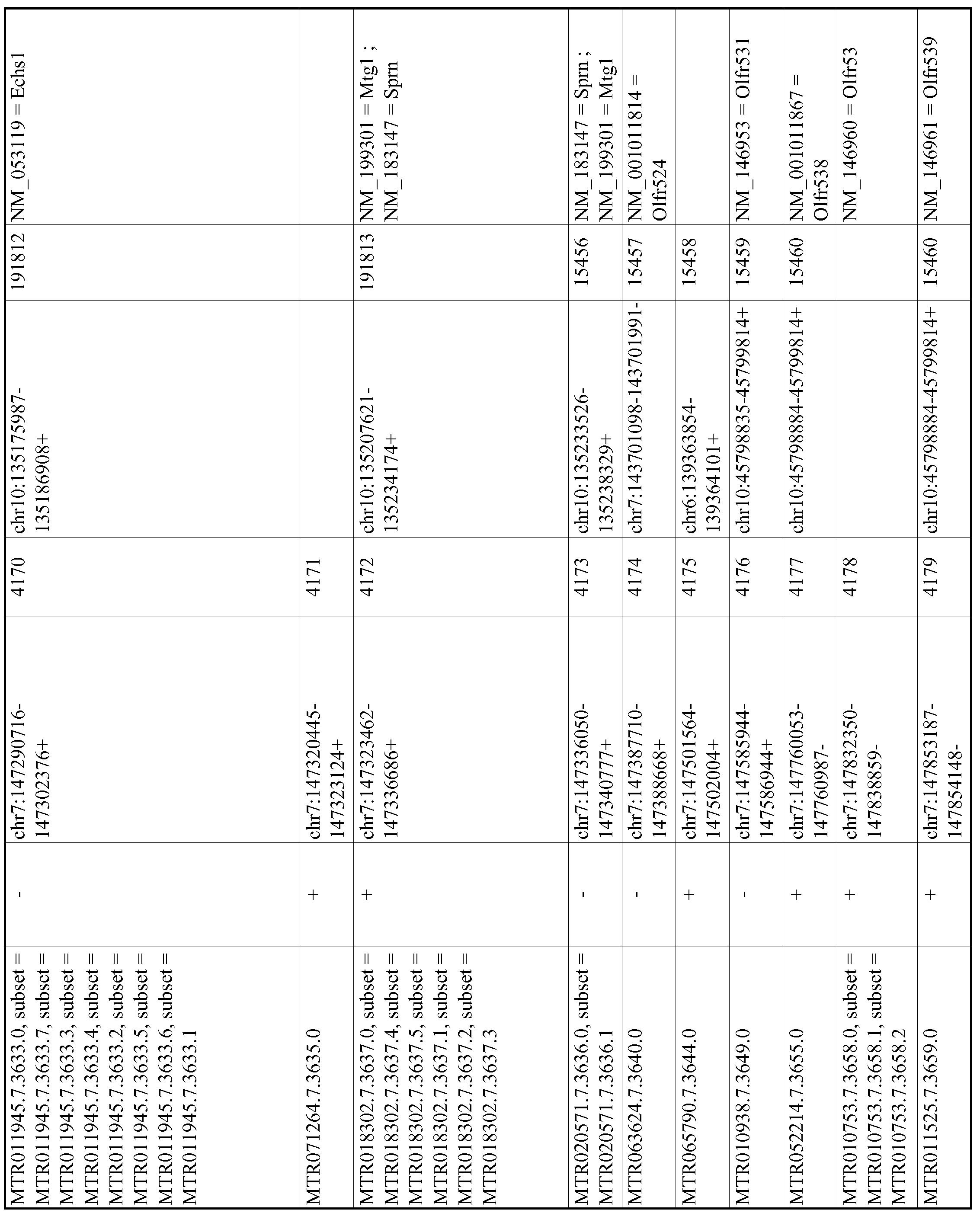 Figure imgf000789_0001