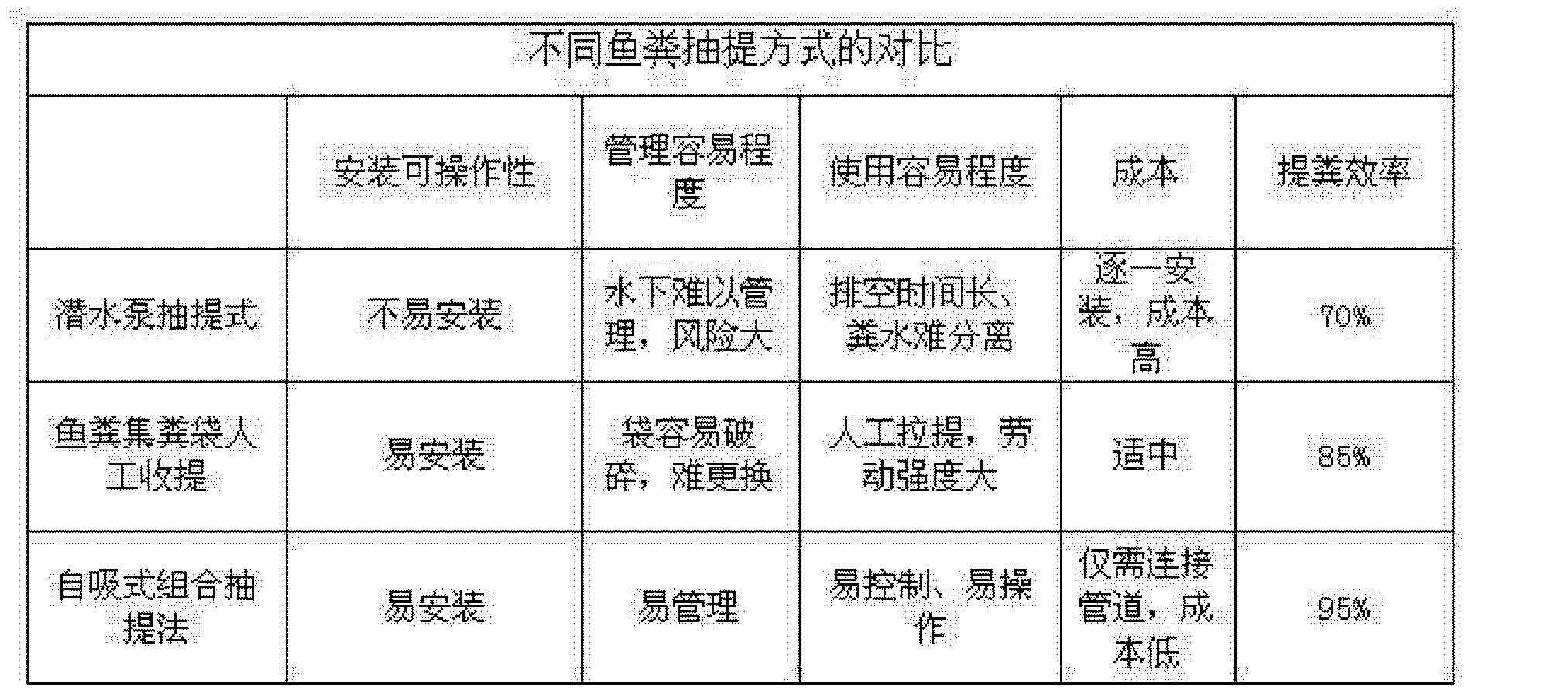 Figure CN101946736BD00051