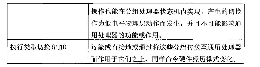 Figure CN101030952BD00411