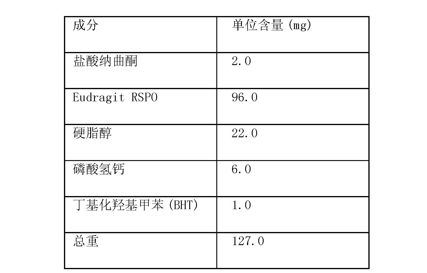 Figure CN101703777BD00453