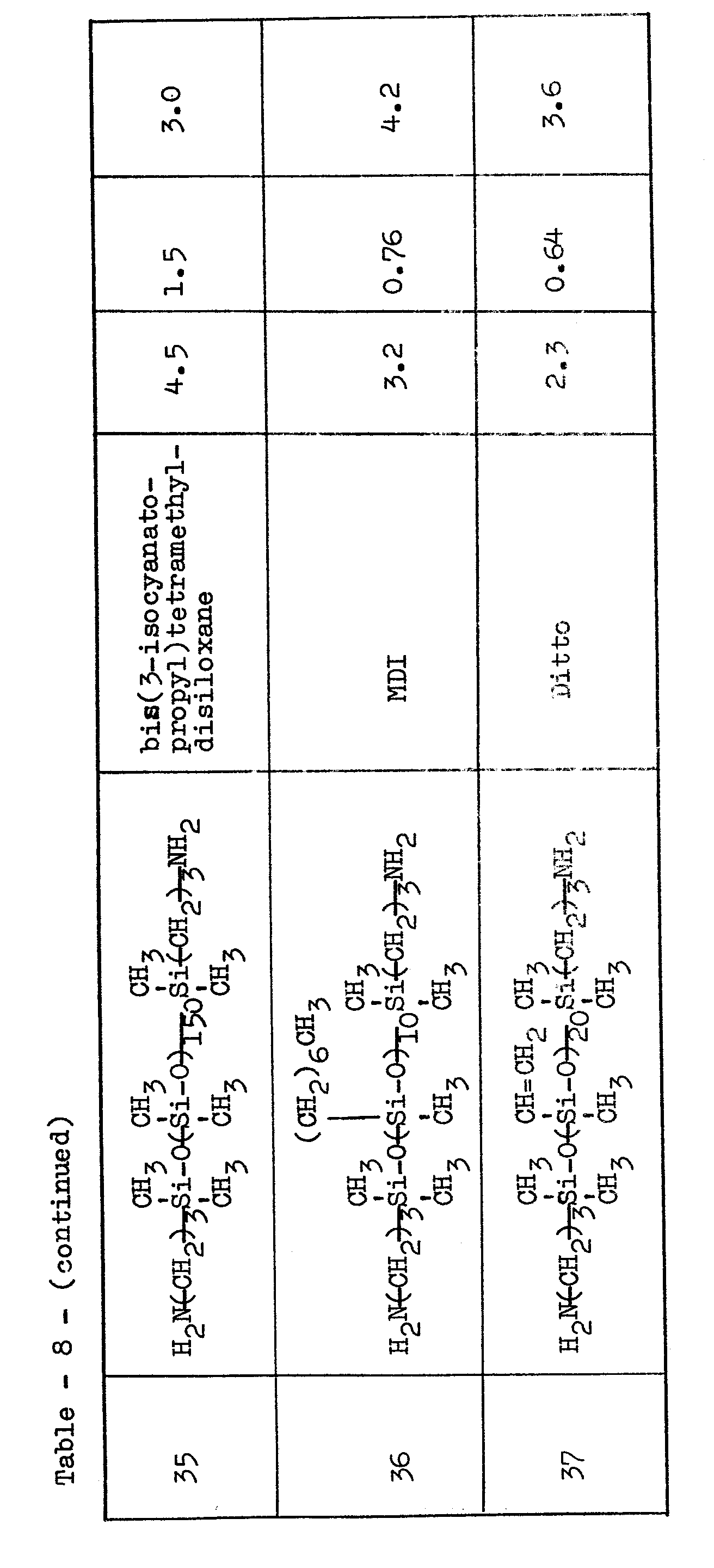 EP0094050A2 - Ultrathin film, process for production thereof