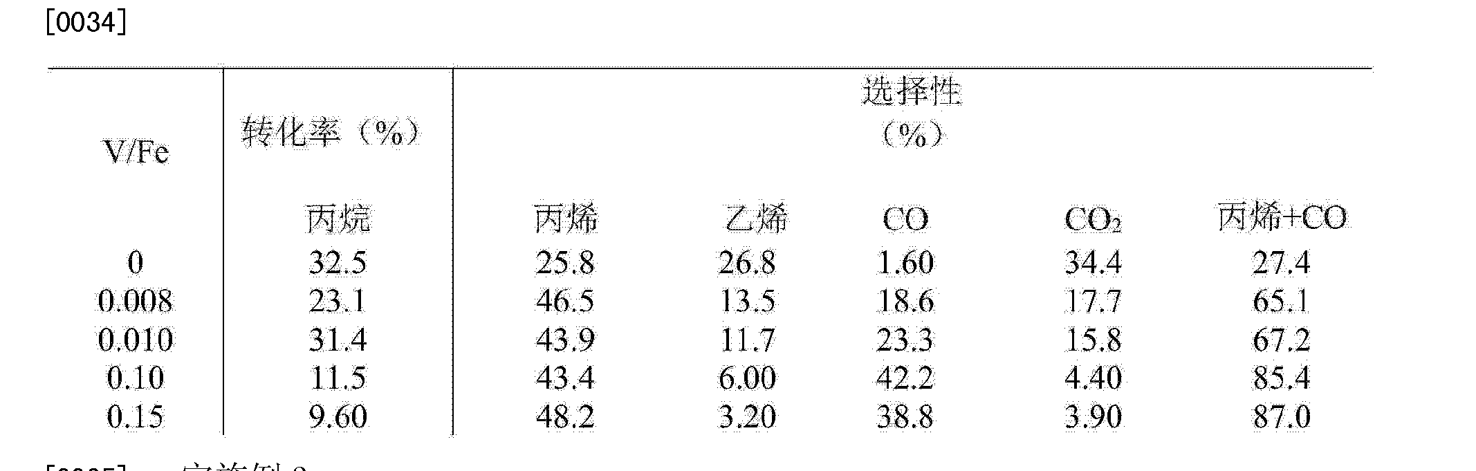 Figure CN103990466AD00051