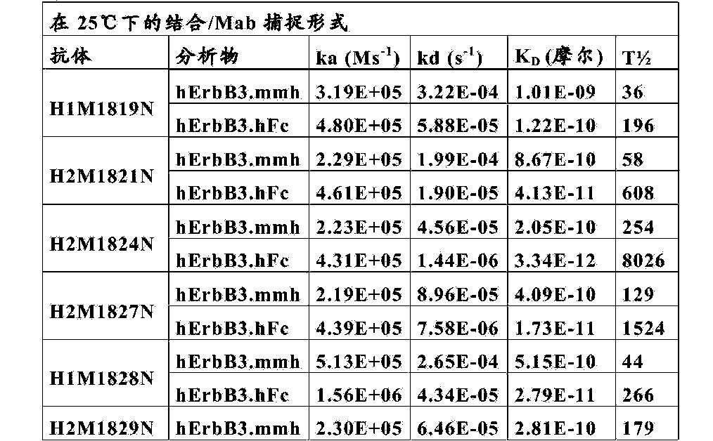 Figure CN103917562BD00231