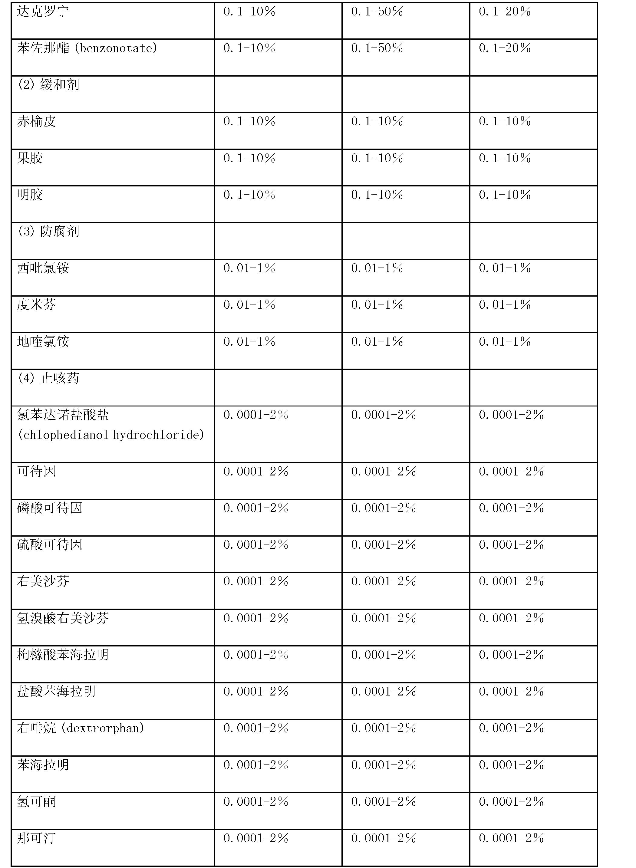 Figure CN101511202BD00731